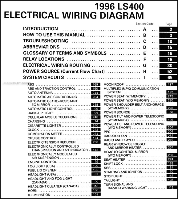 TG_1716] 98 Toyota 4Runner Wiring Diagram Wiring DiagramRmine Hyedi Mohammedshrine Librar Wiring 101