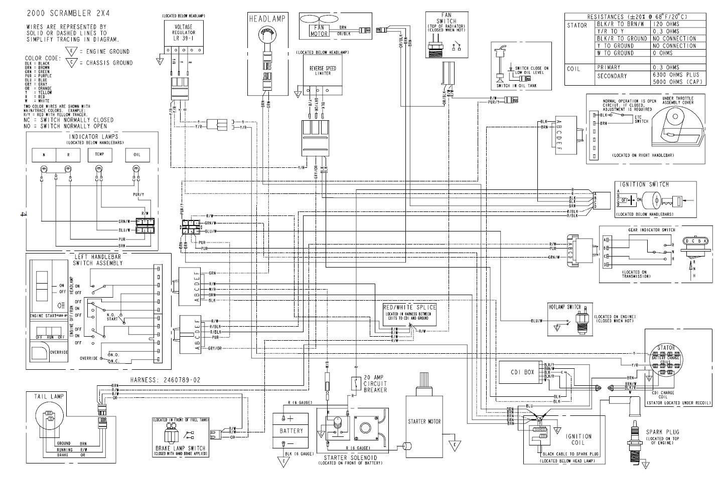 2004 Polaris 90 Wiring Diagram Flat Wiring Diagram For Electrical Piooner Radios Wiringdol Jeanjaures37 Fr