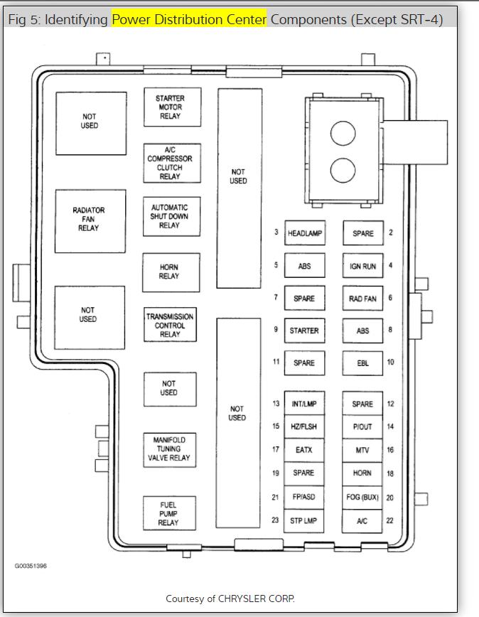 srt4 belt diagram rh 8724  srt 4 fuse diagram schematic wiring  srt 4 fuse diagram schematic wiring