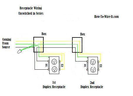 Super Plug Socket Wiring Diagram 3 Pin Basic Electronics Wiring Diagram Wiring Cloud Hisonepsysticxongrecoveryedborg