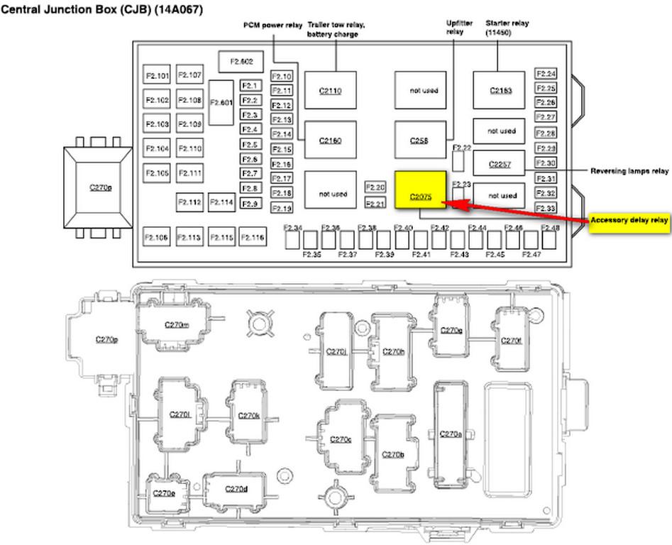 2006 F250 Fuse Box Diagram - Hino 268 Fuse Box for Wiring Diagram Schematics | 2006 Ford F 250 Fuse Box Diagram |  | Wiring Diagram Schematics
