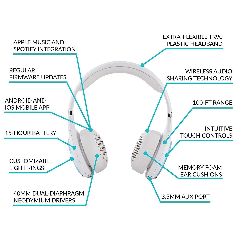 headphone with mic wiring diagram apple wiring diagram for headphones wiring diagram data  wiring diagram for headphones wiring