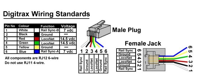 Superb Rj11 Wall Socket Wiring Diagram Australia Wiring Diagram Tutorial Wiring Cloud Monangrecoveryedborg