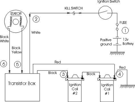 [SCHEMATICS_4JK]  YD_7019] Boyer Electronic Ignition Wiring Diagrams Download Diagram   Boyer Negative Ground Wiring Diagram      Tomy Opein Menia Nedly Benkeme Mohammedshrine Librar Wiring 101