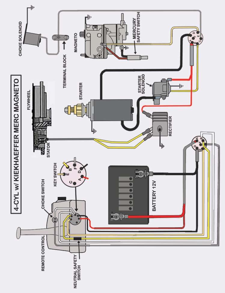 Peachy Chrysler Wiring Site Basic Electronics Wiring Diagram Wiring Cloud Icalpermsplehendilmohammedshrineorg