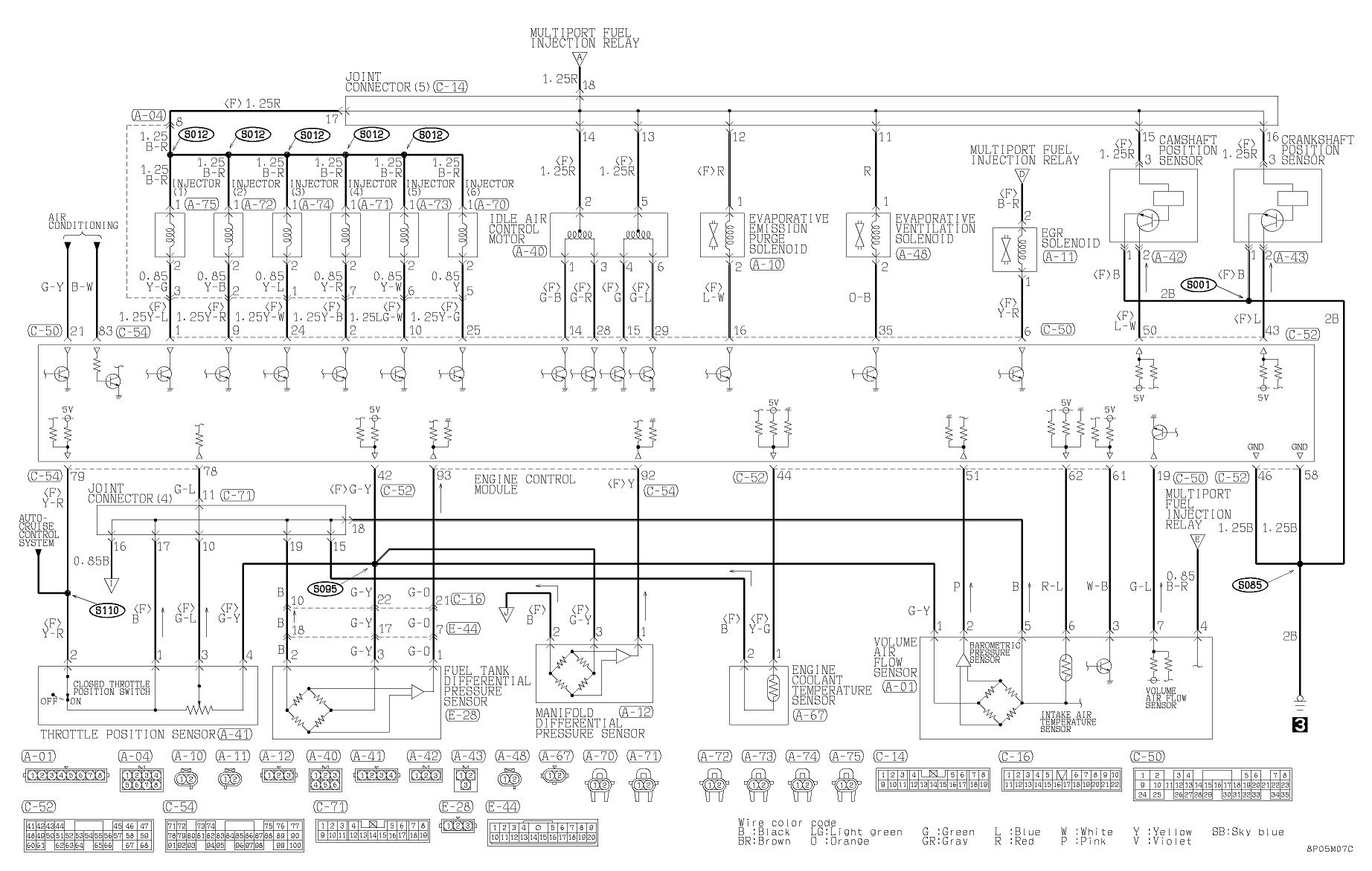 98 montero fuse diagram - wiring diagram data 2003 mitsubishi montero sport wiring diagram  sound-cottbus.de