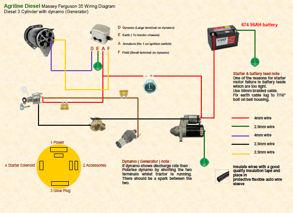 AY_4269] Alternator Wiring Diagram On Mey Ferguson 135 Alternator Wiring  Schematic Wiring