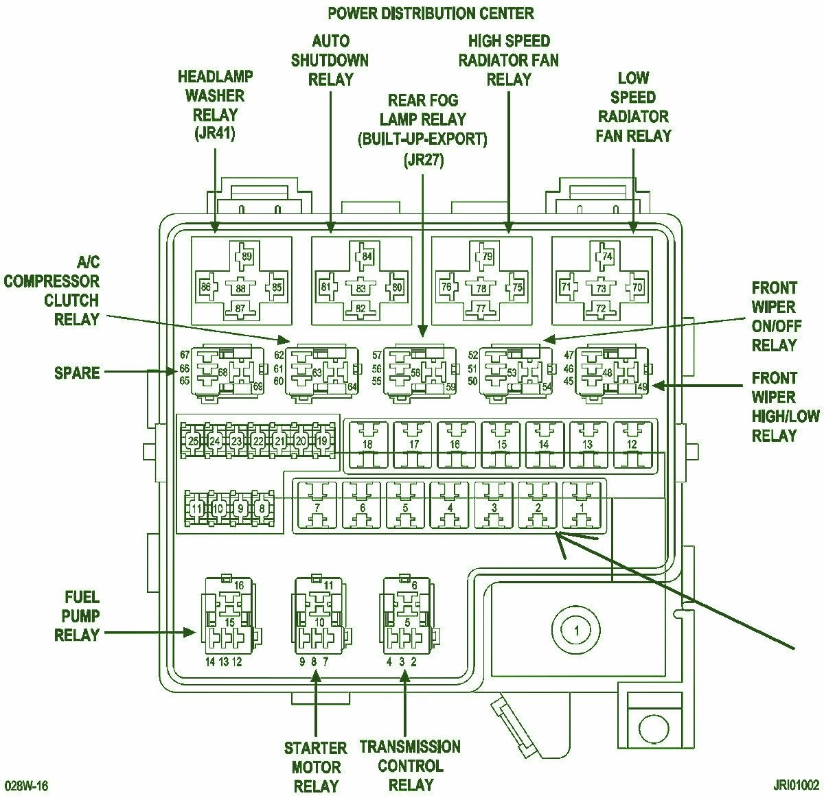 WY 40] 40 Jeep Grand Cherokee Upper Housing Fuse Box Diagram ...