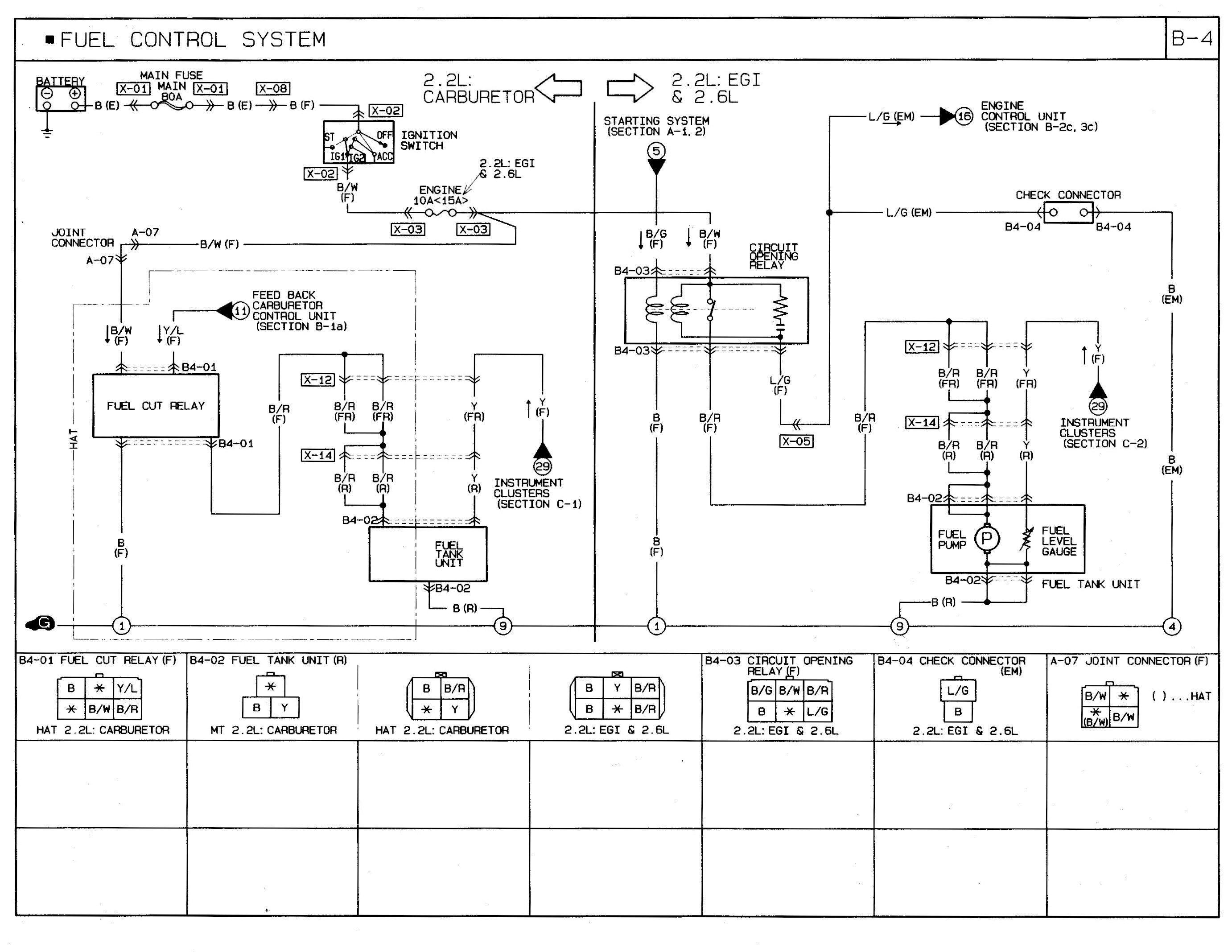 Mazda Protege 1998 Wiring Diagram