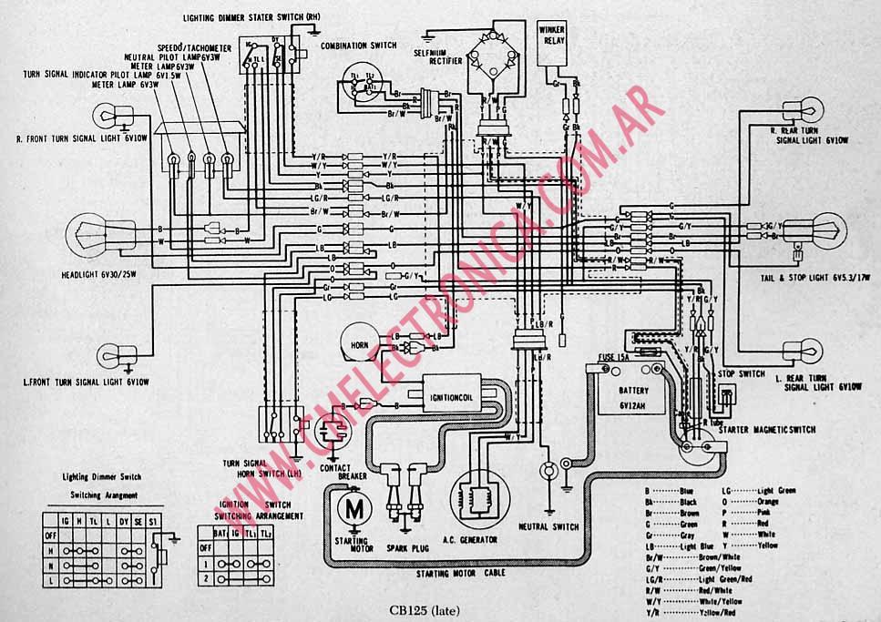 OT_2499] Honda Cb125S Wiring Diagram Schematic WiringDenli Phot Ostr Apom Ospor Capem Numap Anal Cajos Mohammedshrine Librar  Wiring 101