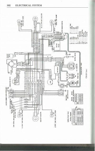 Diagram  Honda Cb 125 T Wiring Diagram Full Version Hd Quality Wiring Diagram