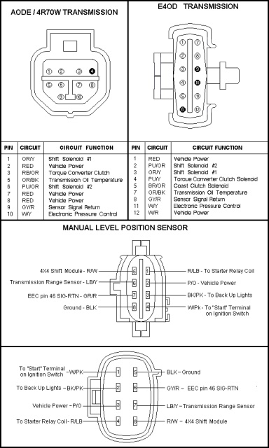 EM_4164] Transmission Diagram Also Ford E4Od Transmission Wiring Diagram  Wiring DiagramBrece Hendil Mohammedshrine Librar Wiring 101