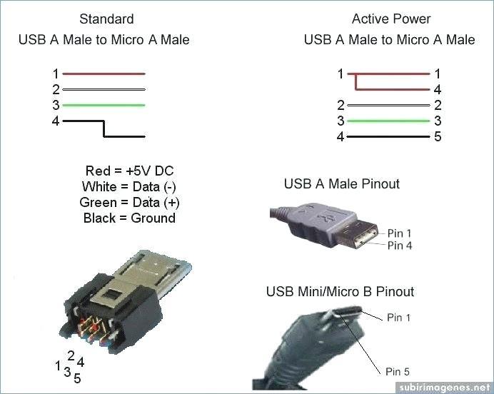 Wl 5573 Micro Usb To Hdmi Wiring Diagram