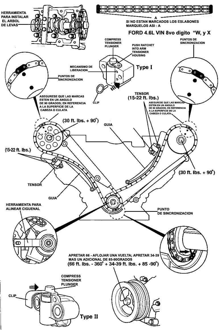 Ford Ranger 4 0 Engine Timing Chain Diagram - Bennington Pontoon Wiring  Diagram Fuses - jaguars.yenpancane.jeanjaures37.fr [ 1159 x 780 Pixel ]