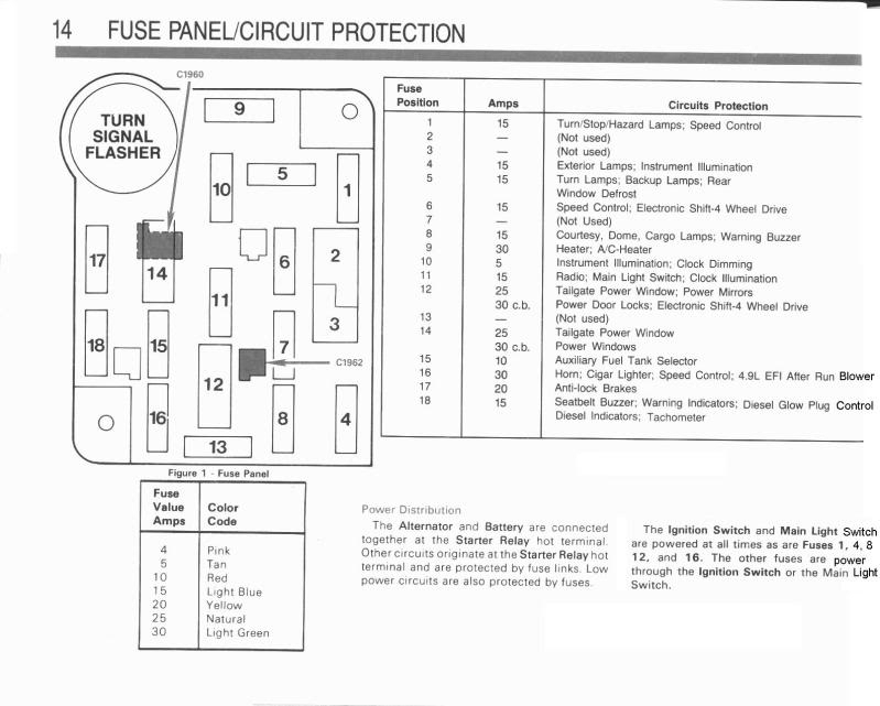 1987 ford fuse box eb 1453  1987 ford f 150 fuse box diagram  eb 1453  1987 ford f 150 fuse box diagram