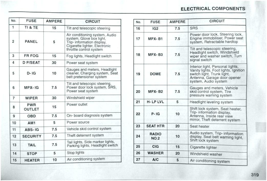 [SCHEMATICS_4CA]  XC_9123] 2001 Lexus Es300 Fuse Box Diagram Wiring Diagram | 03 Lexus Es300 Fuse Box |  | Eumqu Embo Vish Ungo Sapebe Mohammedshrine Librar Wiring 101