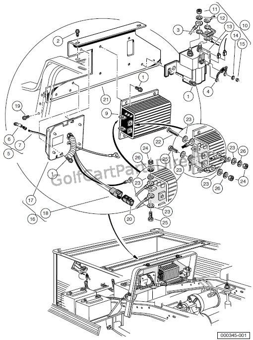 Club Car Carryall 2 Wiring Diagram Gm 5 3 Engine Information Wiring Landrovers Yenpancane Jeanjaures37 Fr