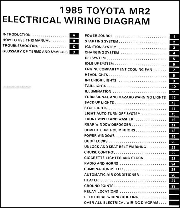 Phenomenal 1987 Toyota Mr2 Antenna Wiring Schematic Basic Electronics Wiring Wiring Cloud Histehirlexornumapkesianilluminateatxorg