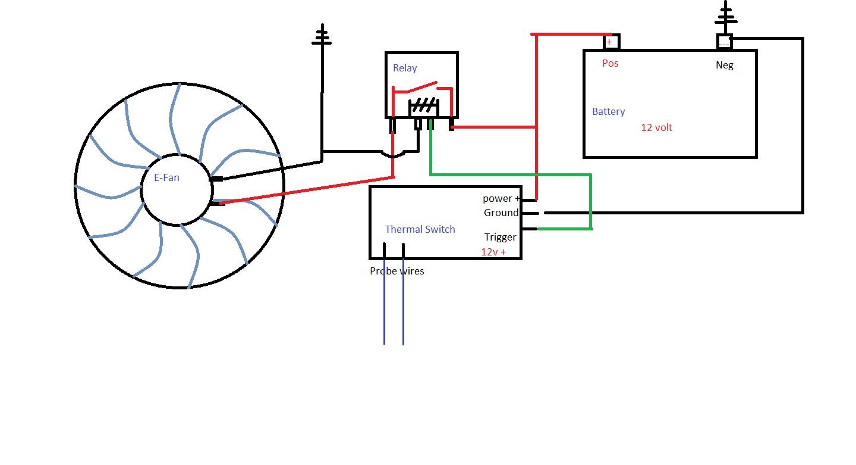 KH_8539] Electric Fan Thermal Switch Wiring Diagram Download DiagramOstr Kweca Embo Animo Gentot Sapebe Mohammedshrine Librar Wiring 101