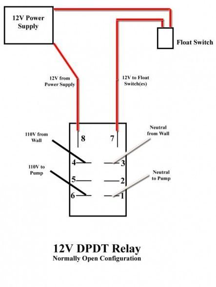 AT_4950] Sloenoid Wiring Diagram Dpdt Relay Float  Arcin Bupi Dylit Exmet Mohammedshrine Librar Wiring 101