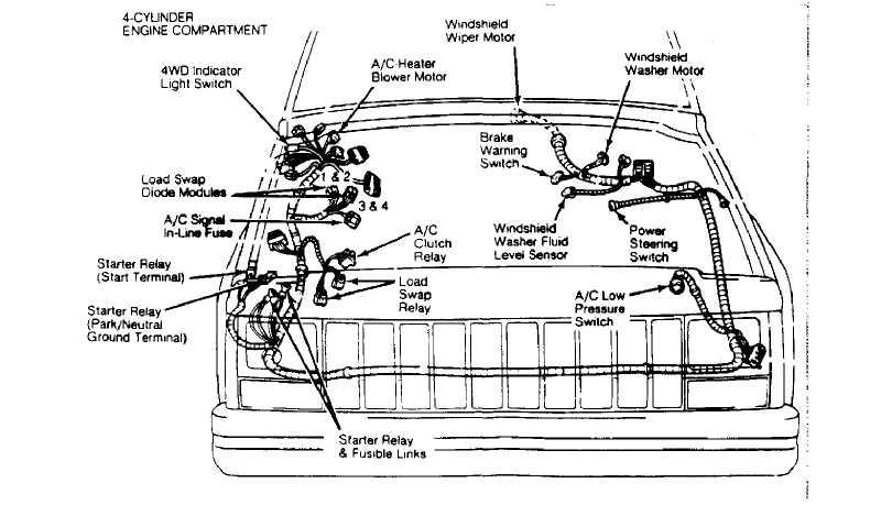 wz9107 1988 jeep comanche starter motor fuse box diagram