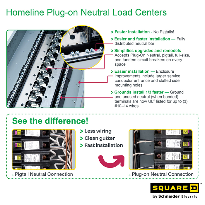 [SCHEMATICS_4UK]  YV_4513] Square D 100 Main Breaker On Square D 100 Amp Load Center Wiring | Indoor Panel Wiring Diagram |  | Cajos Hendil Mohammedshrine Librar Wiring 101