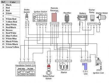 [XOTG_4463]  NN_6705] For Eton 4 Wheeler Wiring Harness Wiring Diagram | Viper Wiring Diagram 70 |  | Ical Sapebe Umng Mohammedshrine Librar Wiring 101