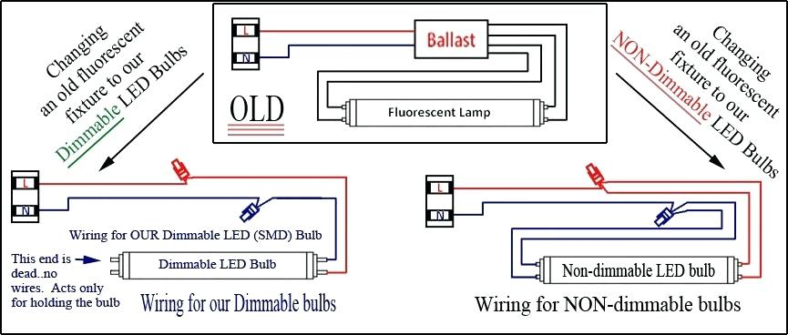 T8 Led Wiring Diagram For Led Tube Lights from static-assets.imageservice.cloud