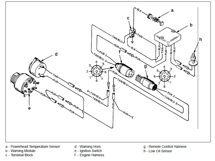 Gm 4140 1977 Evinrude 115 Tilt Trim Wiring Question Page 1 Iboats Boating Schematic Wiring