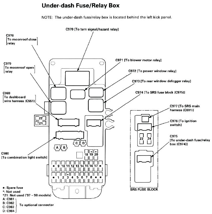 1993 Toyota Paseo Fuse Box Diagram 1993 Isuzu Tail Light Wiring Diagram Impalafuse Cacam Waystar Fr