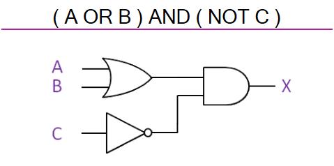 Wondrous Logic Gates Diagrams 101 Computing Wiring Cloud Icalpermsplehendilmohammedshrineorg