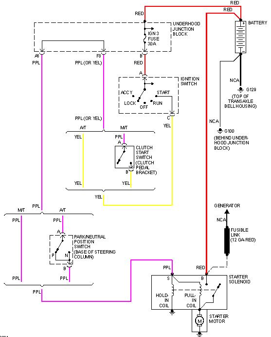 1996 saturn sl2 wiring schematic  97 chevy truck wiring