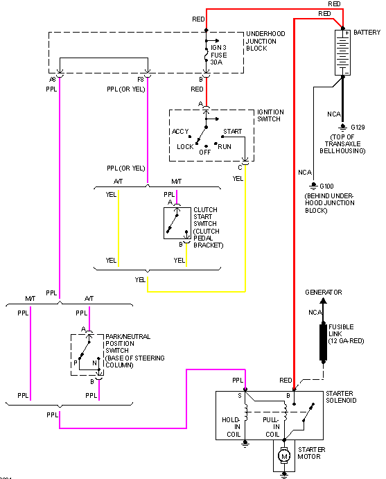Marvelous 1996 Saturn Wiring Diagram Wiring Diagrams Schema Wiring Cloud Xempagosophoxytasticioscodnessplanboapumohammedshrineorg