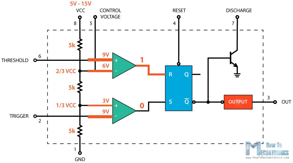 Outstanding 555 Timer Ic Working Principle Block Diagram Circuit Schematics Wiring Cloud Licukaidewilluminateatxorg