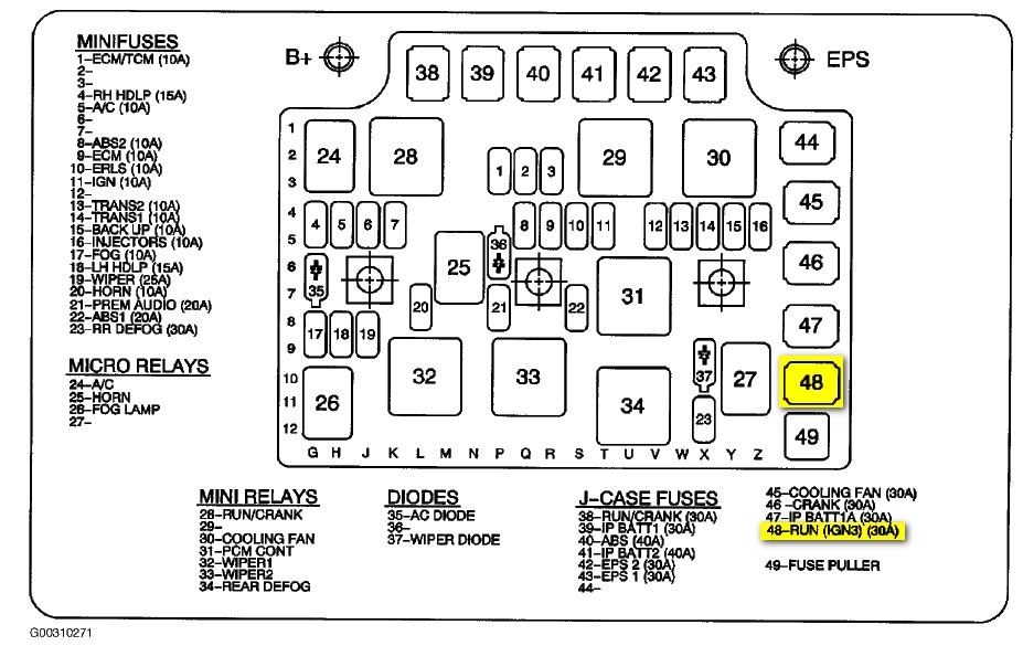 [SCHEMATICS_48YU]  Saturn Sky Fuse Box - lan1.kuiyt.seblock.de | 2007 Outlook Fuse Box |  | Wiring Schematic Diagram and Worksheet Resources