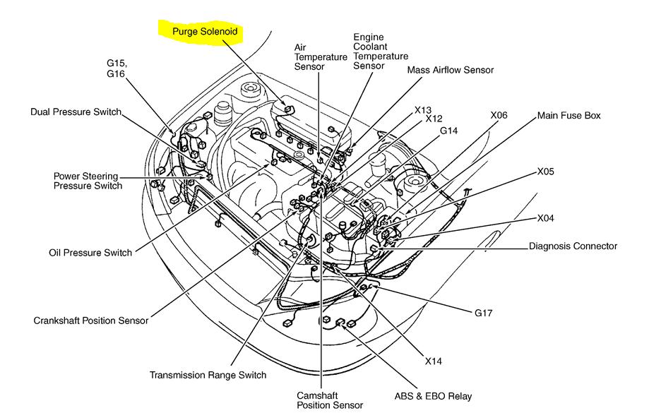 Kia Vacuum Diagram - schematic wiring diagramIndex - schematic wiring diagram