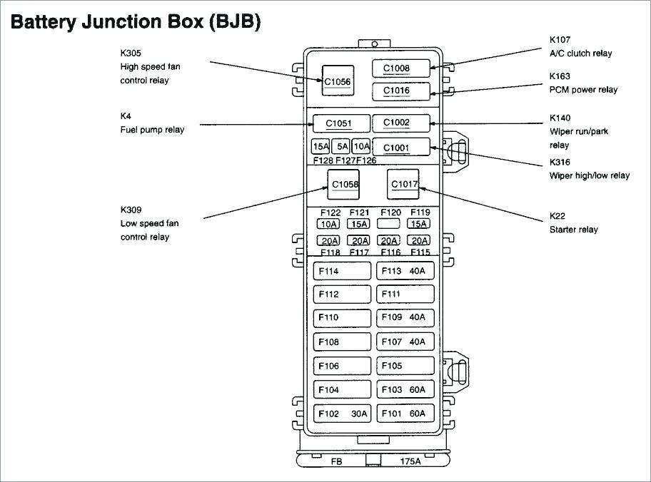 97 ford explorer fuse diagram ol 5579  1997 ford explorer with eatc distribution fuse box diagram  eatc distribution fuse box diagram