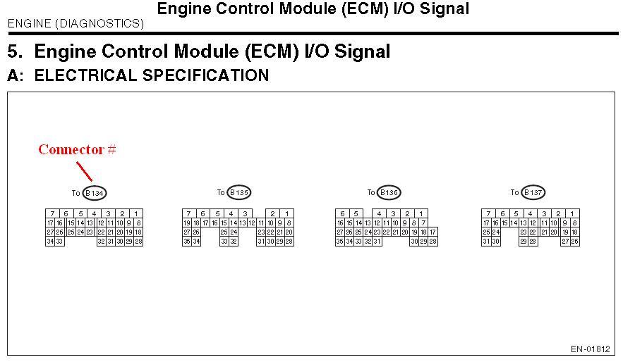 Enjoyable V4 Sti Wiring Diagram Basic Electronics Wiring Diagram Wiring Cloud Xortanetembamohammedshrineorg