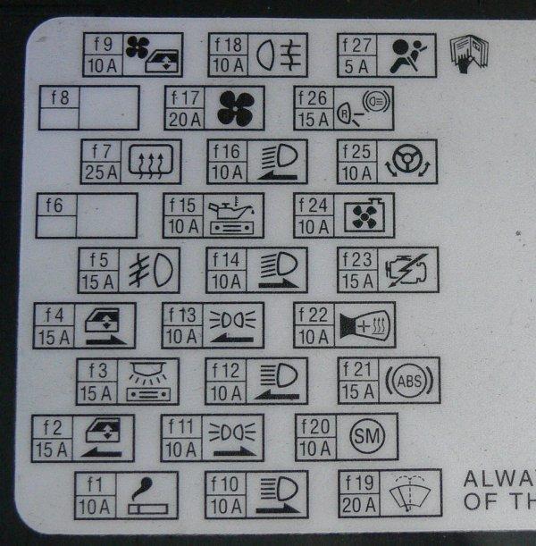 Citroen Picasso Fuse Box Brake Lights - Mariner 50 Hp Outboard Wiring  Diagram - oonboard.tukune.jeanjaures37.fr | Citroen Picasso Fuse Box Brake Lights |  | Wiring Diagram Resource