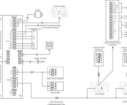 Adt Focus 200 Wiring Diagram - Wiring Diagram Schema cup-claim-a -  cup-claim-a.ferdinandeo.it | Adt Focus 200 Wiring Diagram |  | ferdinandeo.it