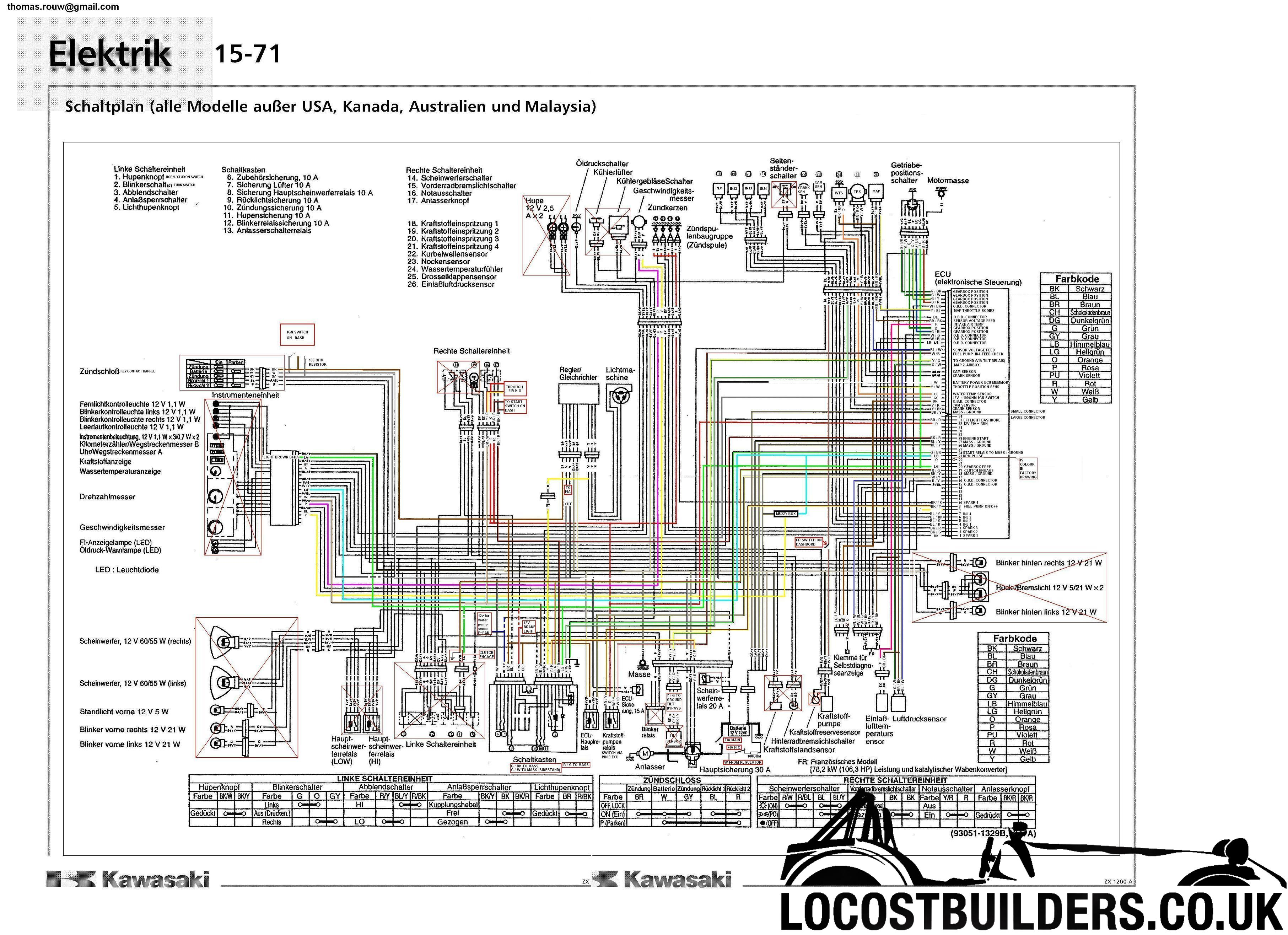 Zx12r Wiring Diagram - Diagram Design Sources device-petty -  device-petty.paoloemartina.it | Wiring Schematics 2000 Kawasaki Zx 12r |  | diagram database - paoloemartina.it