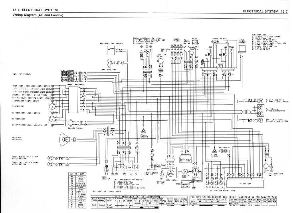 93 Zx7 Wiring Diagram