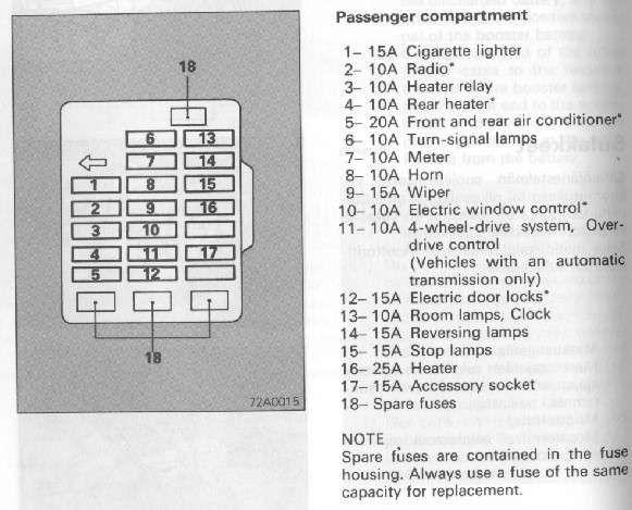 2003 Mitsubishi Montero Fuse Box Diagram - Ih 1066 Wiring Diagram for  Wiring Diagram SchematicsWiring Diagram Schematics