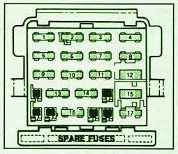 LV_4433] 86 Pontiac Fuse Box Wiring DiagramAlia Grebs Wigeg Mohammedshrine Librar Wiring 101