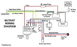 BC_4203] Evo Chopper Wiring Diagram Basic Free DiagramVulg Cular Sulf Caba Opein Mohammedshrine Librar Wiring 101