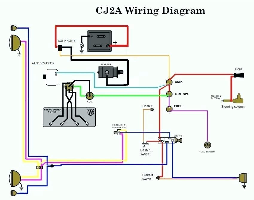 Ford 8N Ignition Wiring Diagram from static-assets.imageservice.cloud