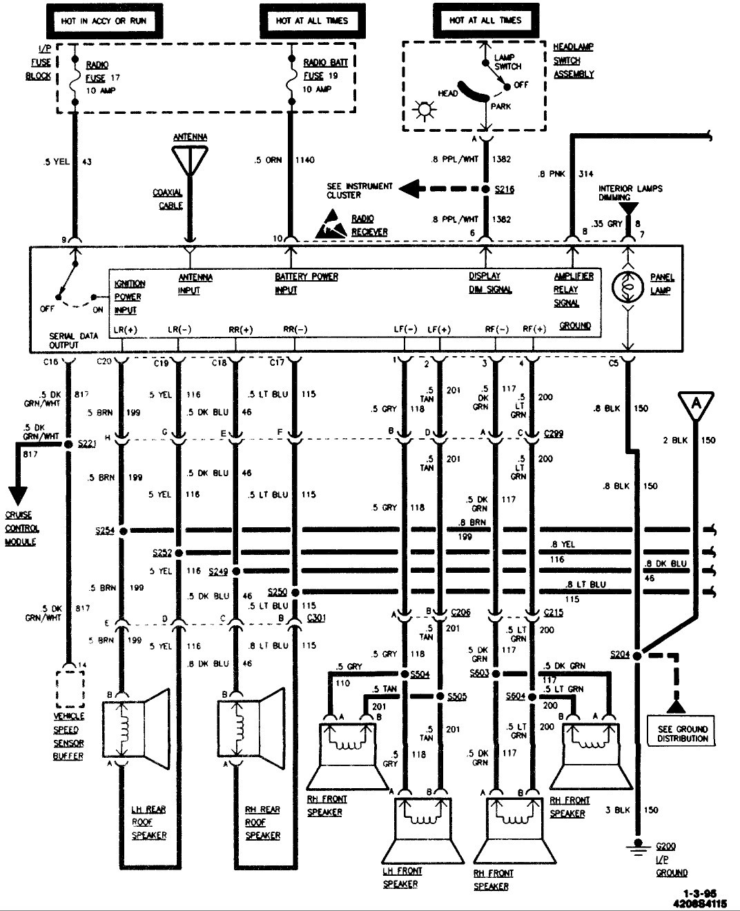 1995 Chevy Silverado Radio Wiring Diagram Wiring Diagram Sum Workstation Sum Workstation Pasticceriagele It