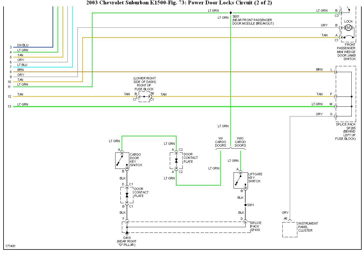 2003 suburban wiring diagram xk 8180  schematic diagram of 2003 chevrolet suburban  schematic diagram of 2003 chevrolet
