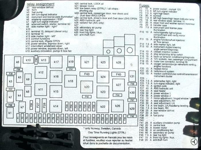 fuse box chart 2000 s430 mercedes mercedes s430 fuse diagram wiring diagram data  mercedes s430 fuse diagram wiring