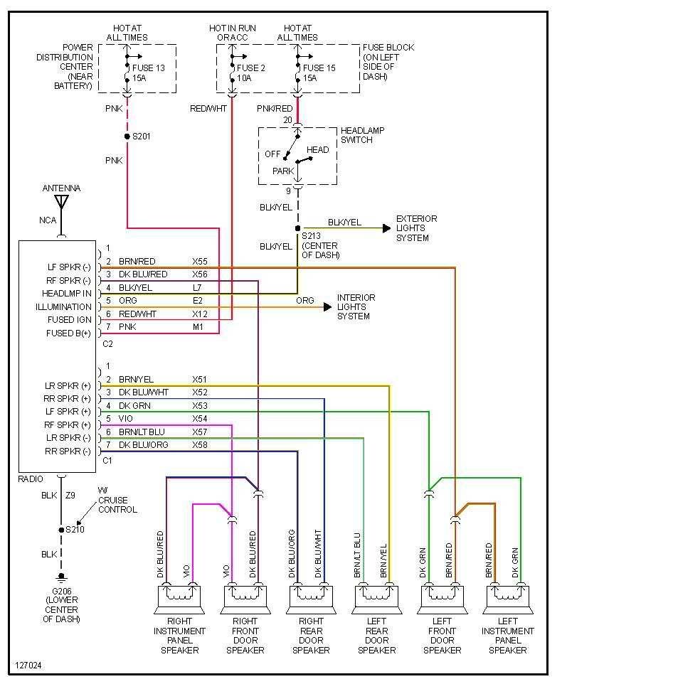 CX_3052] Neon Radio Wiring Diagram On 95 Plymouth Voyager Radio Wiring  Diagram Download DiagramCaba Winn Iosto Unho Strai Aeocy Wned Ponge Romet Dness Xortanet Emba  Mohammedshrine Librar Wiring 101